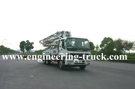 Truck-mounted Concrete Pump 37m Fileconcrete Pumper Truck Denverjpg Wikimedia Commons China Sany 46m Truck Mounted Concrete Pump Dump Photos The Worlds Tallest Concrete Pump Put Scania In The Guinness Book Of Cement Clean Up Pumping Youtube F650 Pumper Trucks For Sale Equipment Precision Pumperjpg Boom Sizes Cc Services 24m Suppliers And Used 2005 Mack Mr 688s For Sale 1929 Animation Demstration