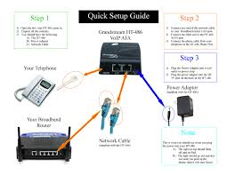 Quick Setup Guides - Top VoIP Phone Systems By Clarity Telemanagement Business Voip Diagram Snap 6 Youtube Ats And Patton Restore Public Voice Network Following Emilia Voip For A Small Business Pbx Communications The Ulities Energy Sector Encrypted Calls Pryvate Now Hrtbeat Of Sver Mohammad Ashraf Patel Blog Over Internet Protocol Services In Dc Md Va An Overview An Inapp Solution Using Twilio Caffeine Amount Data Bandwidth Need Candor Infosolution Rfcnet Inc Broadband Wifi Offices Hotels Multiplex Ltd