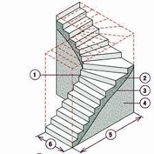 un escalier quart tournant en béton tutoriel