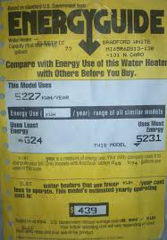 Energy Guide Sticker For An Older Water Heater At Top Of Range