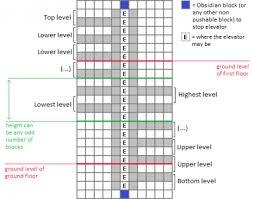 Flashing Redstone Lamp Minecraft by Tutorials Mechanisms U2013 Official Minecraft Wiki