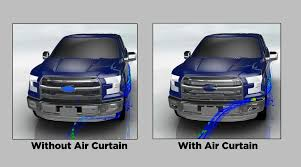 How Air Curtains On F-150 Help Reduce Aerodynamic Drag And Aid Fuel ... Solved The Aerodynamic Drag On A Truck Can Be Ruced By Volvo Trucks Celebrates 35 Years Of Innovation And Smarttruck Introduces Improved Trailer Aerodynamics System Adds Nasa Making More Efficient Isnt Actually Hard To Do Wired Scania Streamline Smoothing The Shape Cut Drag Boost Hawk Inflatable Aerodynamic Trucktail For Cargo Trucks Youtube Jackson Launches New Eco Refrigerated Truck Body Www Mercedesbenz Actros Caminhoes E Caminhonetes Fuel Costs Hatcher