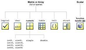 fundamental matlab classes matlab simulink