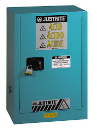 Flammable Safety Cabinet 30 Gallon by Nfpa Door Capacity U0026 Fire Smart Safety Fire Door Inspections