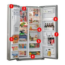 comment bien choisir réfrigérateur américain mon frigo americain