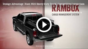 2017 Ram 3500 - Interior And Exterior Photos And Video Gallery 2017 Ford Super Duty Overtakes Ram 3500 As Towing Champ 2018 New Trucks The Ultimate Buyers Guide Motor Trend 5pickup Shdown Which Truck Is King Fseries Review 2013 Heavy Duty Pickup Takes On The Ike Gauntlet Chevrolet Partners With Navistar In Return To Mediumduty Work Chinese Truck Manufacturers Heavy Defined Product Features F350 Vs Hd Silverado What Mpg Standards Will Mean For Pickups And Vans News Behind Wheel Heavyduty Pickup Consumer Reports