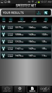 Verizon Speed Test Site - Free Germany Vpn The Internet In Cuba Cnection Speeds From The Lacnic 25 Sony Xperia Xz Premium Vs Samsung Galaxy S8 Lg G6 Iphone 7 Verizon Att Speedtestnet Alternatives And Similar Software Alternativetonet Improving Communication Part 1 Hdware Desmart Online Speed Tests Bandwidth Meters 4g Lte Test Results Post Em Here Page 127 Unifi 5mbps Hd Youtube Attaing Optimized Performance Microsoft Dynamics Crm 365 How Accurate Are