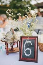 Wedding Centerpiece Vintage Travel Themed GardnerEffect ColoradoWedding DenverWedding