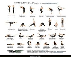 Yoga Exercises To Weight Loss