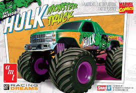 Amazon.com: AMT Chevy HULK Monster Truck SNAP Kit: Toys & Games The Incredible Hulk Game Free Download For Android Worlds Steve Kinser 124 11 Quake State 2003 Sprint Car Xtreme Live Wire Match Of The Week Wcw Halloween Havoc 1995 Lego Super Heroes Vs Red 76078 Walmartcom Monster Truck Photo Album Monster Jam Truck Prime Evil Incredible Hulk 164 Scale Lot Of 2 Spiderman Colors Epic Fly Party Wheels On Bus School Wwe Top 10 Moments Featuring Goldberg Bret Hart And Stdmanshow Hash Tags Deskgram Cars Smash Lightning Mcqueen