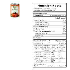 Libbys Pumpkin Nutrition Info by Canned Pumpkin Nutrition Facts Nutrition Daily