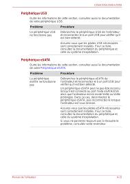 périphérique usb périphérique esata toshiba satellite pro l550d