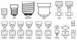 globaltek int l llc sourcing logistics cfl l information
