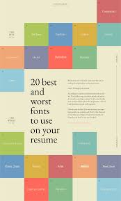 20 Best And Worst Fonts To Use On Your Resume – Learn This Is What A Perfect Resume Looks Like Lifehacker Australia Ive Been Perfecting Rsums For 15 Years Heres The Best Tips To Write A Cover Letter Make Good Resume College Template High School Students 20 Makes Great Infographics Graphsnet 7 Marketing Specialist Samples Expert Tips And Fding Ghostwriter Where Buy Custom Essay Papers 039 Ideas Accounting Finance Cover Letter Examples Creating Cv The Oscillation Band How Write Cosmetology Included Medical Assistant