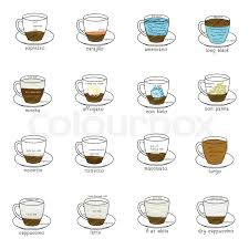 Color Drawing Of Different Coffee Proportions Set Vector Illustration Style