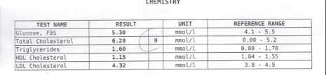 hdl cholesterol range normal normal cholesterol levels chart australia patent wo2006092025a1