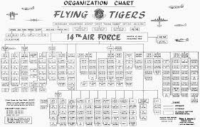 Us Air Force Awards And Decorations Afi by 14th Af Units