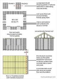 Pallet house plans small pallet house idea pallet shed ideas