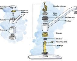 Outdoor Faucet Leaking From Handle by Shower Repair Anti Siphon Valve Outdoor Faucet Beautiful Repair