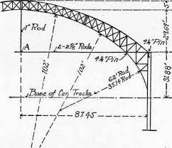 104 Bowstring Truss Design 38 Es