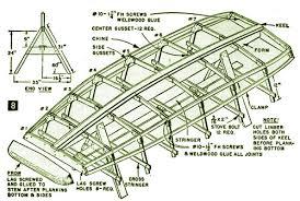 simple wood boat plans free anita mcloud blog
