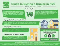 100 Nyc Duplex For Sale Steps To Buying A In NYC Hauseit Medium