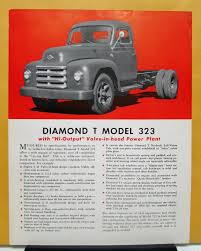 1953 Diamond T Truck Model 323 Sales Brochure & Specifications 1935 Diamond T Truck For Sale 1781563 Hemmings Motor News Auta 1933 Lowwall Yvm36835 16306 1934 Diamondt Goode Restorations 1949 Model 301 Near Cadillac Michigan 49601 File1954 522hh 30766714155jpg Wikimedia Commons Stater Brothers 1947 With 1948 Trailer Youtube 201 Pick Up Tractor Cstruction Plant Wiki Fandom Powered By Wikia Just A Car Guy Bobs Stored 1937 Pickup Truck Model 80d Wikipedia Sold 522 Texaco Livery Rhd Auctions Lot 26