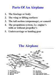 100 Parts Of A Plane Wing Of An Irplane Empennage Irplane