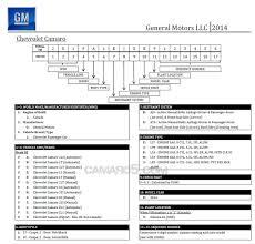 100 Chevy Truck Vin Decoder Chart Chevrolet Wwwtopsimagescom