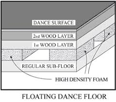 The Floating Professional Dance Floor