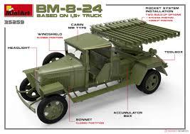 100 Plastic Truck Toolbox BM824 Based On 15t Model Images List