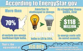 light bulb facts about the light bulb according to energystargov