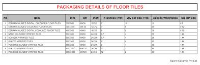 ceramic tile thickness mm choice image tile flooring design ideas