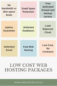 40 Best Business Web Hosting Images On Pinterest | Back Walkover ... Web Hosting Uk 6 Months Free Cpanel Cloud The Best Dicated Services Of 2018 Site Fastcomet For World Host Siamvpn Your Privacy And Secure Cwcs Forum Software Top Paid Tools Pickaweb 10 Wordpress With Own Domain And Security Name Registration For 2014 How To Get Cheap Packages In Web Hosting Webberacouk Youtube