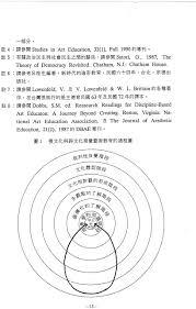modification si鑒e social association 藝術教育資料館yuan s education archive yaea 2016
