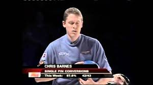 2005 Bowling PBA Tulsa Championship - YouTube 2017 Grand Casino Hotel Resort Pba Oklahoma Open Match 5 Chris Barnes 300 Game South Point Geico Shark Youtube Pro Bowling Rolls Into Portland The Forecaster Marshall Kent Pbacom Japan 2016 Dhc Invitational 1 Vs Shota Vs Norm Duke Xtra Slow Motion Bowling Release Jason Belmonte Yakima Bowler Wins His Second Title In Three Tour Pbatour Twitter