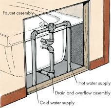 how to repair a leaky single lever moen bath or shower faucet
