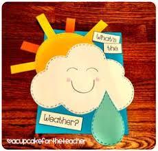 Weather Craft SongWeather ArtWeather Activities PreschoolWeather