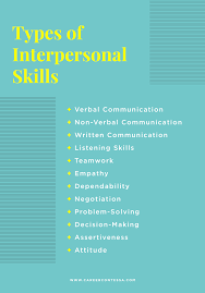 The Interpersonal Skills You Need At Work At Work (+ How To ... College Research Essay Buy Custom Written Essays Homework Top 10 Intpersonal Skills Why Theyre Important Good Skill For Resume Horiznsultingco Soft Job Example Open Account Receivable Shows Both Technical And Restaurant Manager Resume Sample Tips Genius Professional Makeup Artist Templates To Showcase Your Talent 013 Reference Letter Nice How To Write Examples By Real People Ux Designer Skill Categories