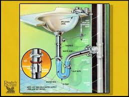 Sinks In House Smell Like Sewer by 17 Sink Smells Like Sewer Vent Stack Ice Capping Or