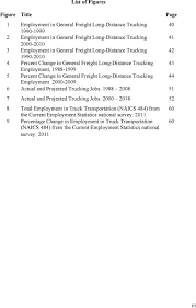 Labor Market Impacts Of Compliance, Safety, And Accountability (CSA ... Csa Scores Evans Delivery Eld Vlations Wont Impact Until April 1st Owner Truck Bus Driver Traing Union Gap Yakima Wa Atri January 2018 Newsletter American Transportation Research Bakkes Trucking Ltd Industry Leading Youtube Top 10 Concerns Friday Five Scores And Elds New Technology In Trucking Carriers Crystal Ball John Christner Gains From Big Data Updates Fsma Weight Increases Pilot Barrnunn Driving Jobs