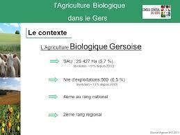 chambre agriculture gers ekologické zemědělství a udržitelný rozvo ppt télécharger