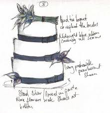 I drew these sketches of three different designs for a client s wedding cake