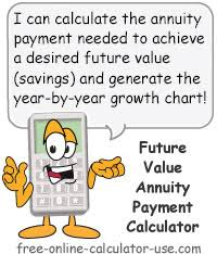 Sinking Fund Factor Calculator by Future Value Annuity Payment Calculator To Achieve Savings Goal