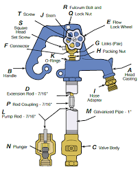 Freeze Proof Faucet Diagram by 800lf Series Deluxe Frost Proof Yard Hydrant Certified Lead Free