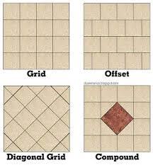 how to matthew installing ceramic tile
