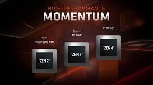 100 What Is Zen Design AMD 2 Microarchitecture Analysis Ryzen 3000 And EPYC Rome