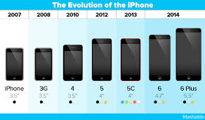 Just How Different Are the iPhone 6 and 6 Plus