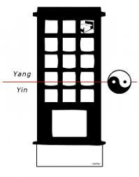 schlafzimmer nach feng shui einrichten hintergründe tipps