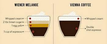 Red Eye Coffee Drink